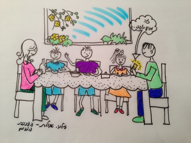ארוחה סלולרית